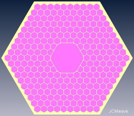 Fig. 1: Geometry of a Hollow Core Photonic Crystal Fiber (yellow: glass, magenta: air). The hollow core has a size of 19 unit cells of the periodic cladding.