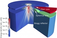 Extraction efficiency of a single-photon emitter into a single-mode fiber